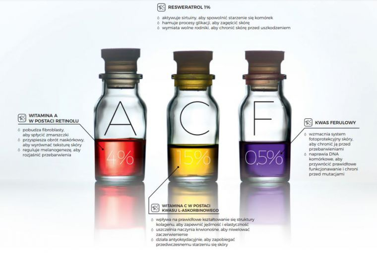 acf-resvera-760x511